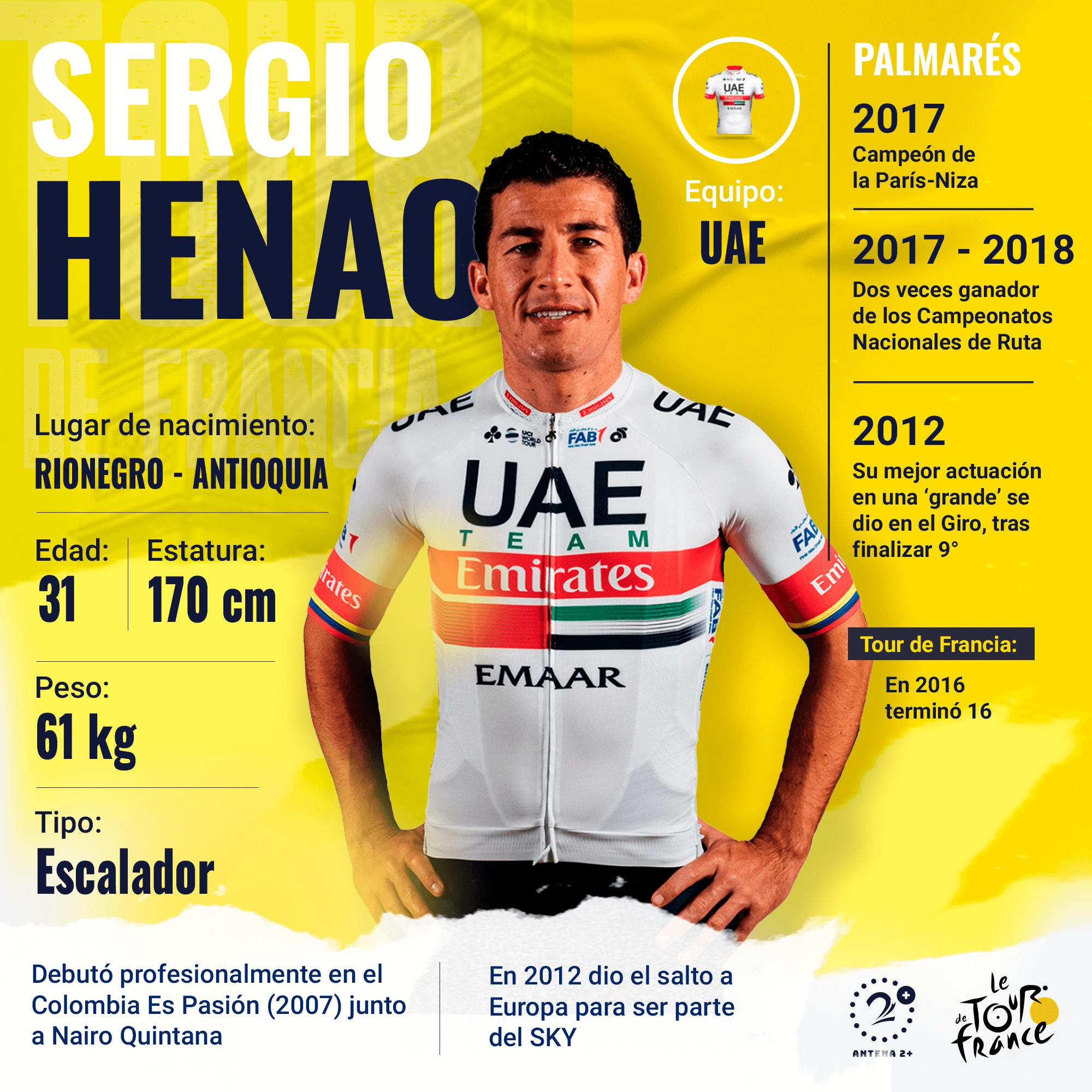 Sergio Luis Henao, ciclista del UAE en el Tour de Francia.