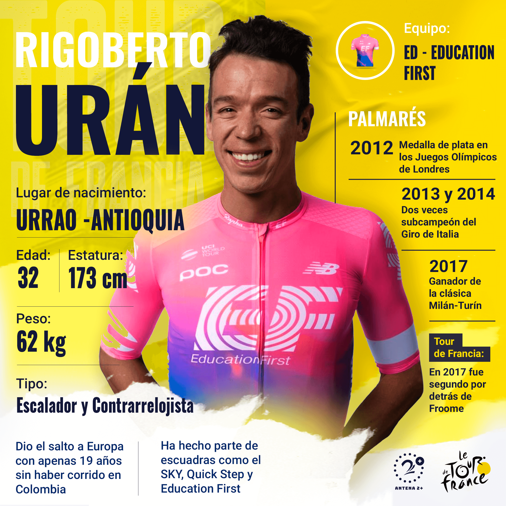 Rigoberto Urán, ciclista del Education First en el Tour de Francia 2019.