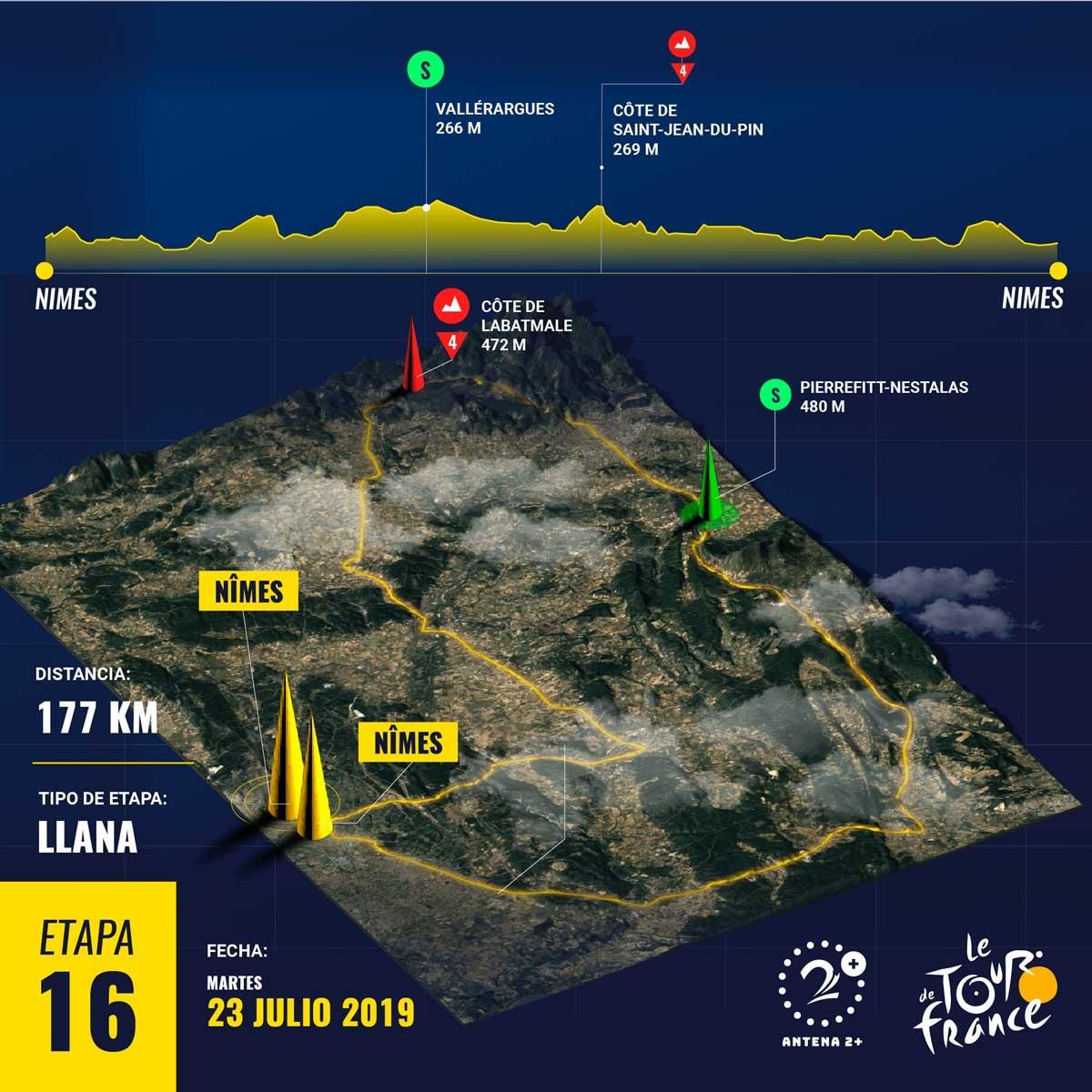 Etapa 16 - Tour de Francia