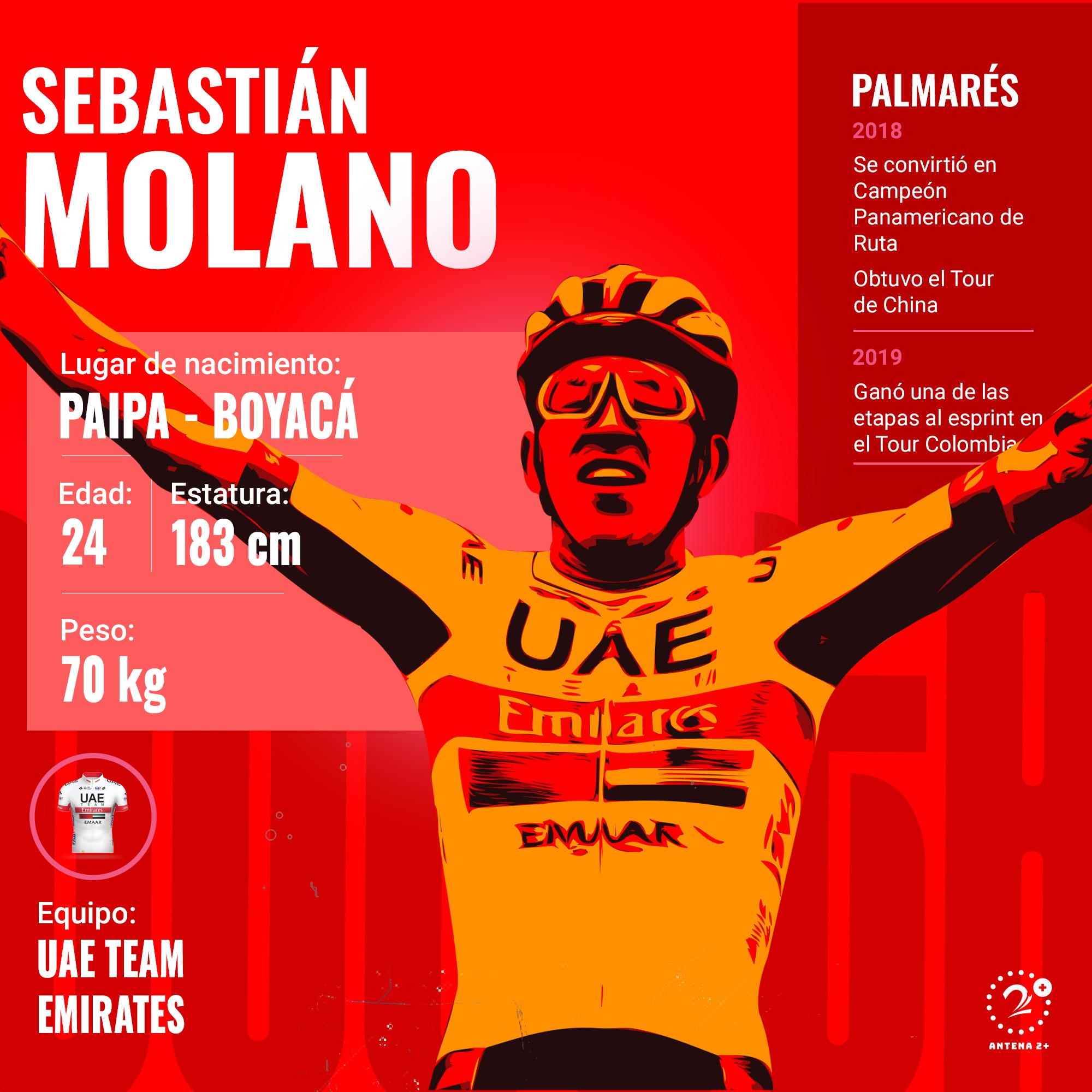 Juan Sebastián Molano, Vuelta a España 2019