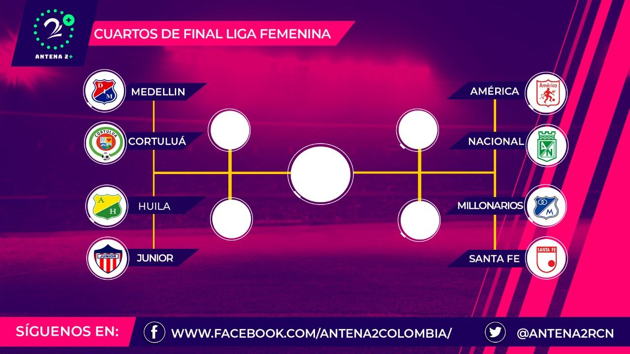 Cuartos de final Liga Femenina 2019