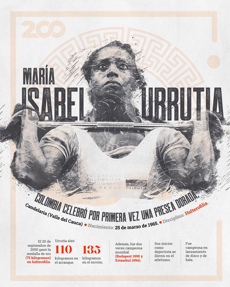 Bicentenario, María Isabel Urrutia