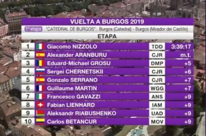 Vuelta a Burgos - Etapa 1