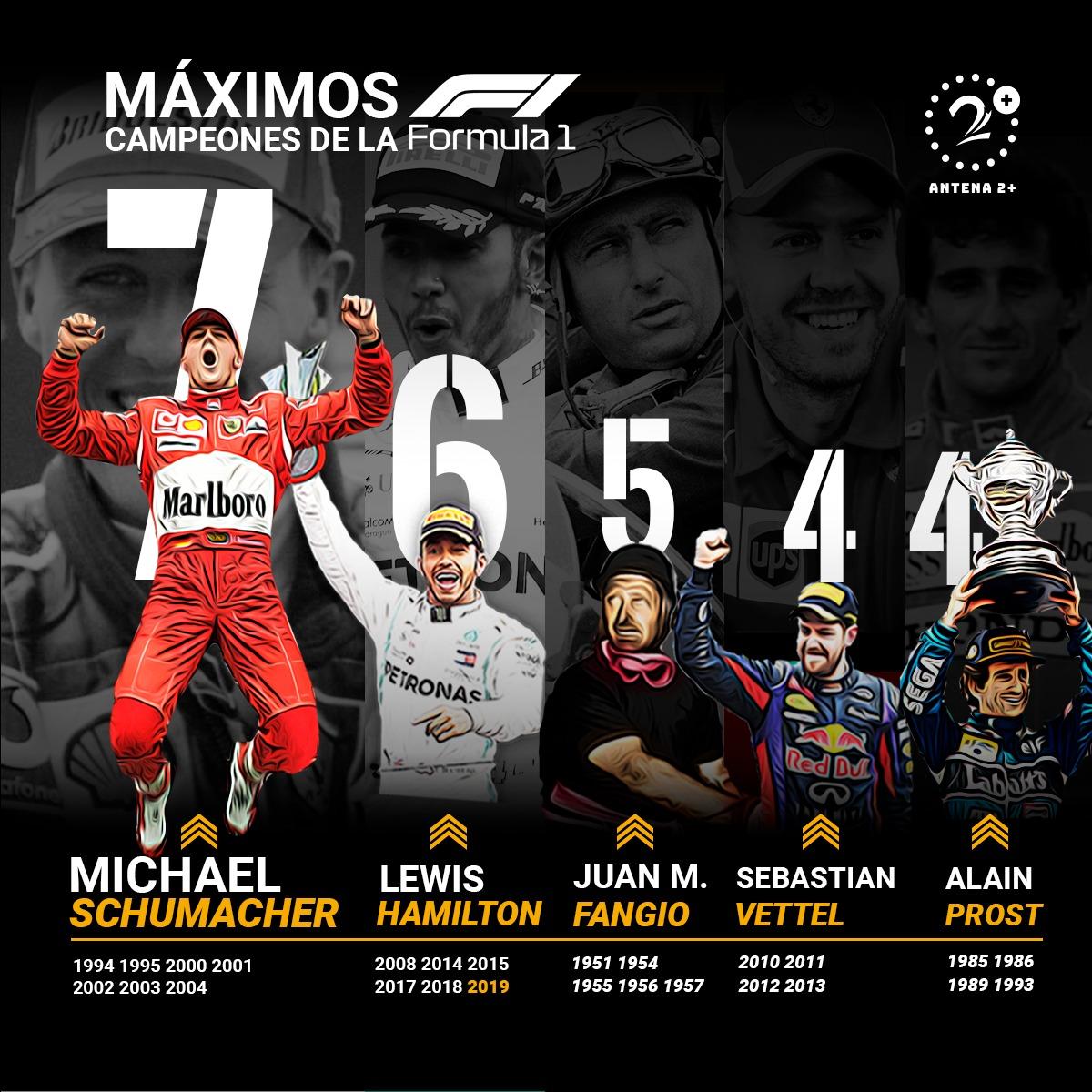 Lewis Hamilton conquistó su sexto título de Fórmula 1