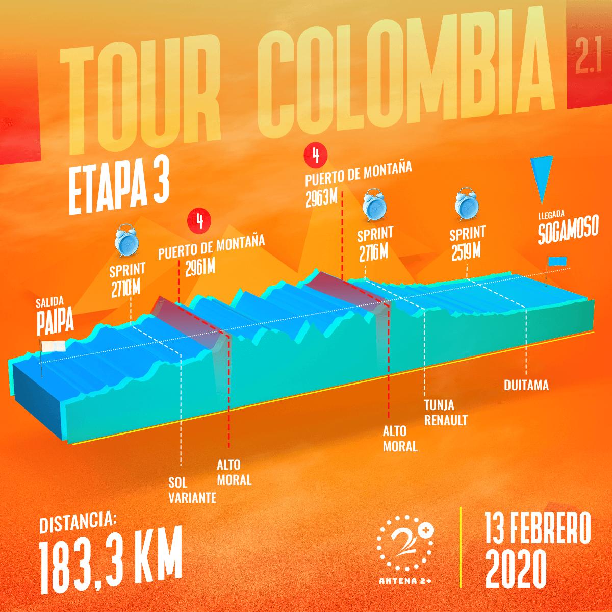 Tour Colombia 2020, etapa 3
