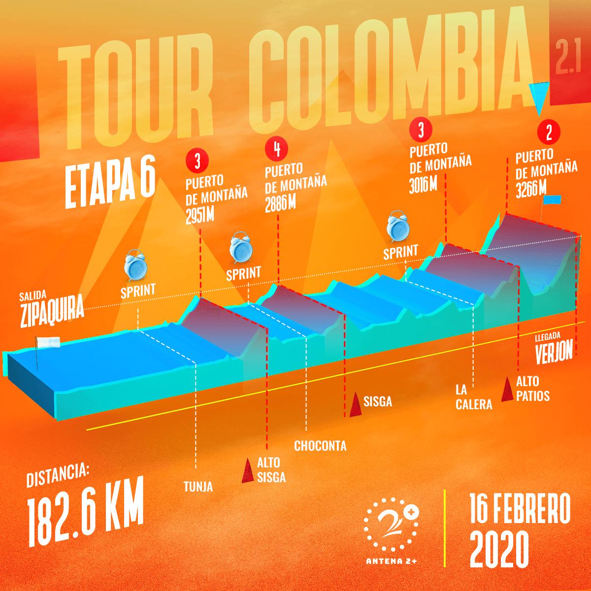 Tour Colombia 2020, etapa 6