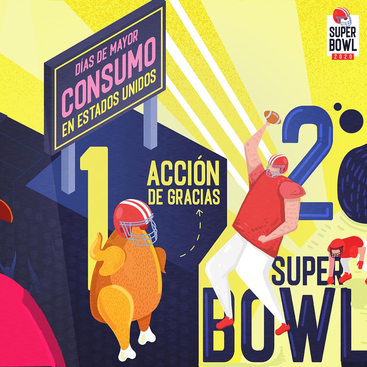 Infografía Super Bowl consumo