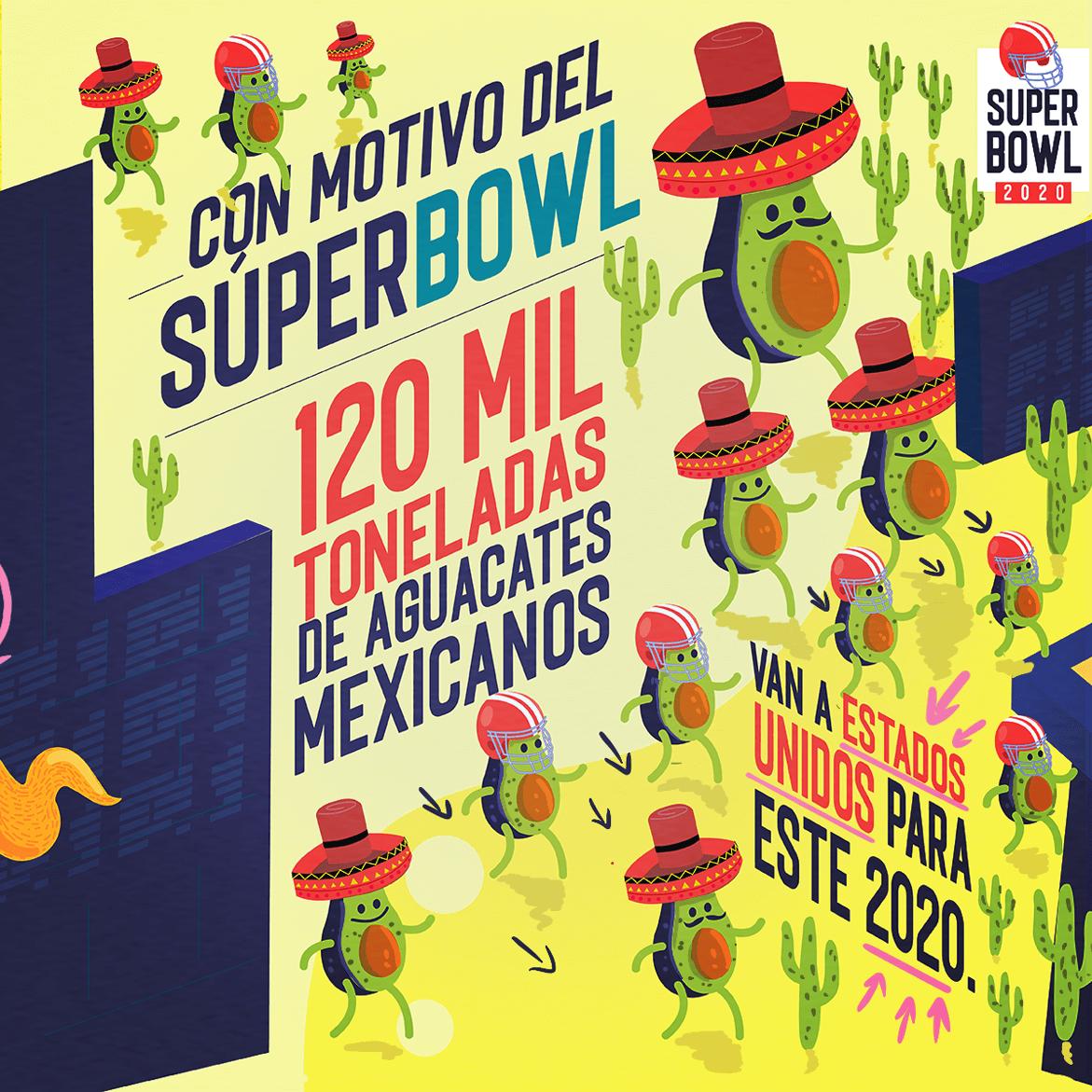 Infografía Super Bowl Aguacate