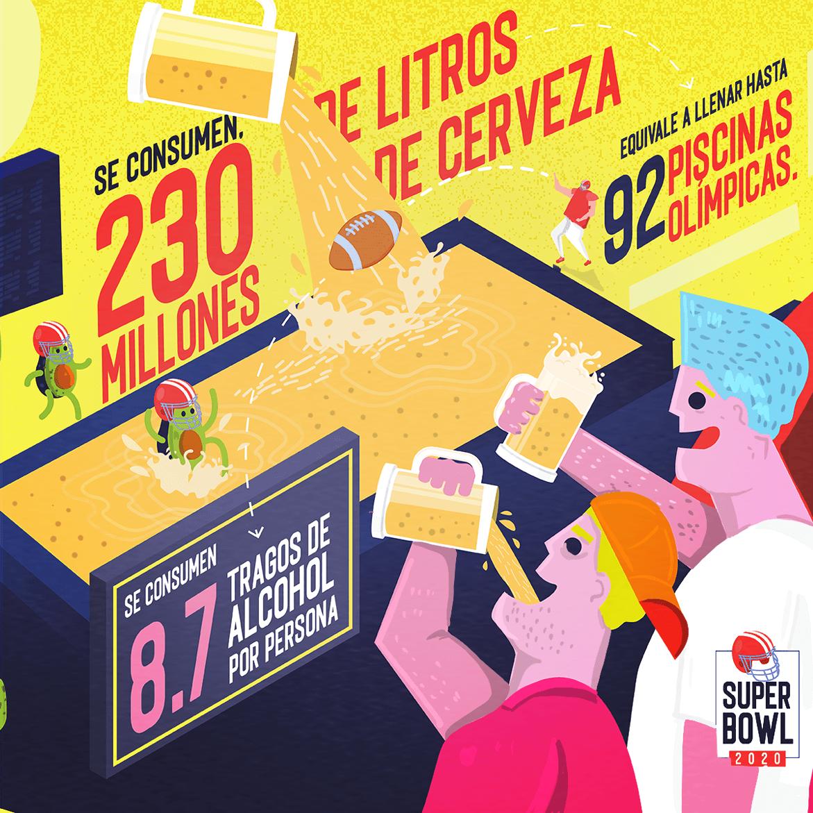 Infografía Super Bowl Cerveza
