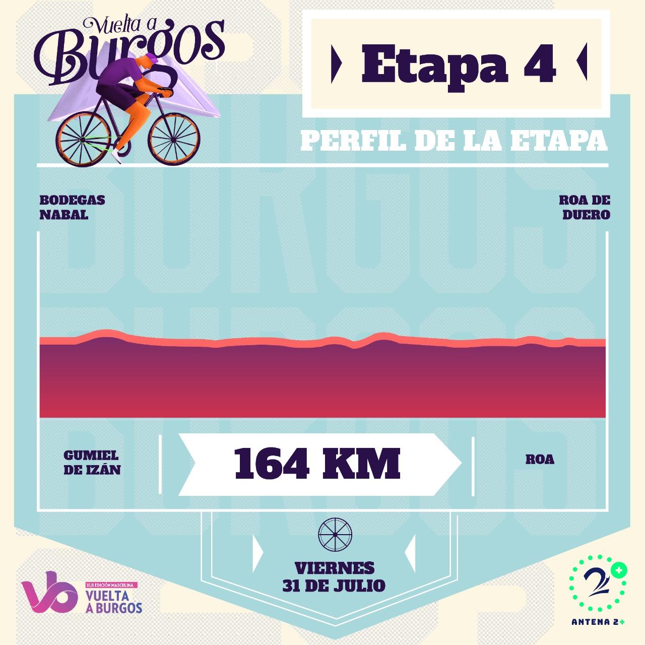 Vuelta a Burgos, cuarta etapa