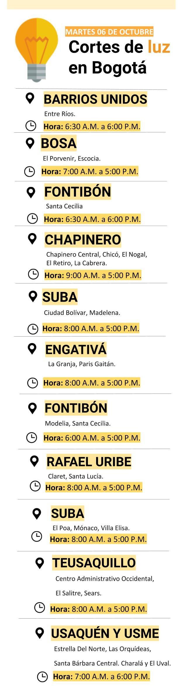 Cortes de luz para el martes 6 de octubre en Bogotá