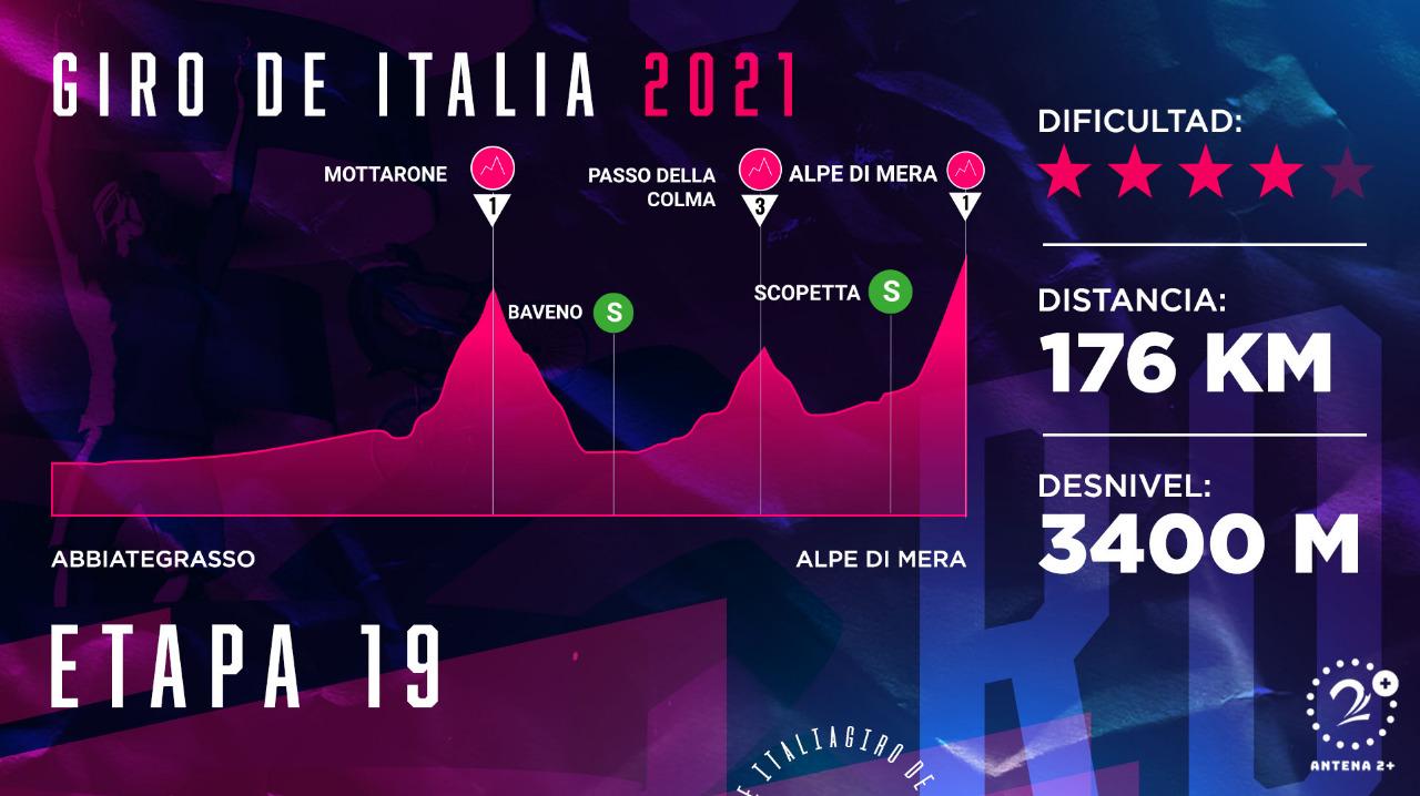 Giro de Italia, etapa 19