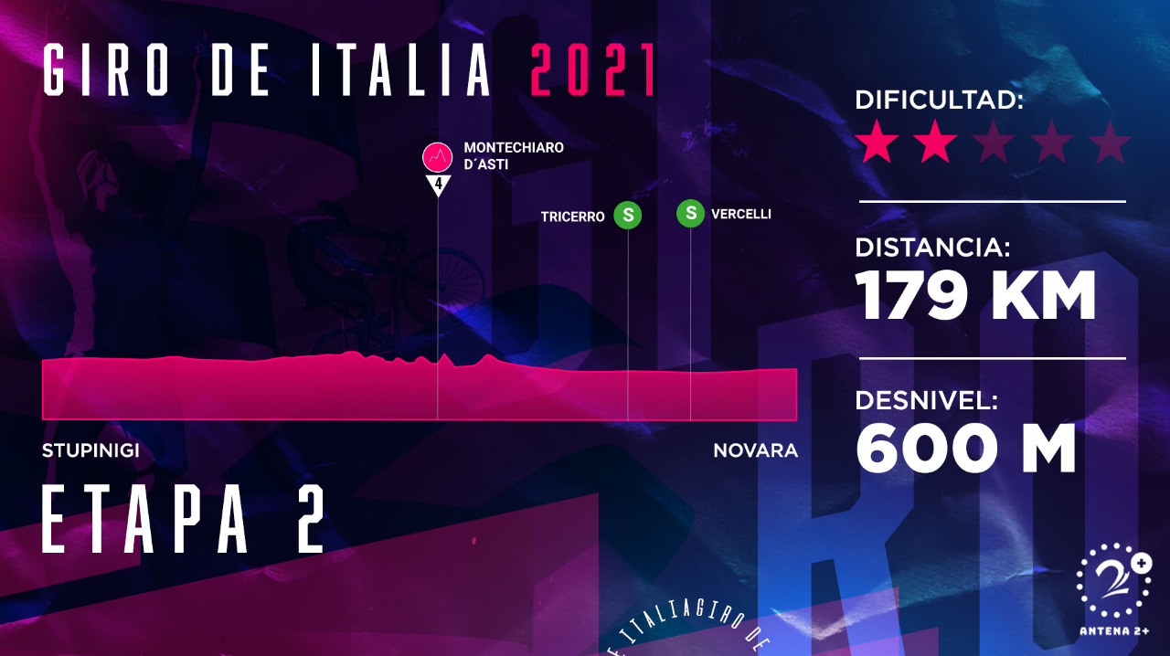 Giro de Italia 2021, etapa 2