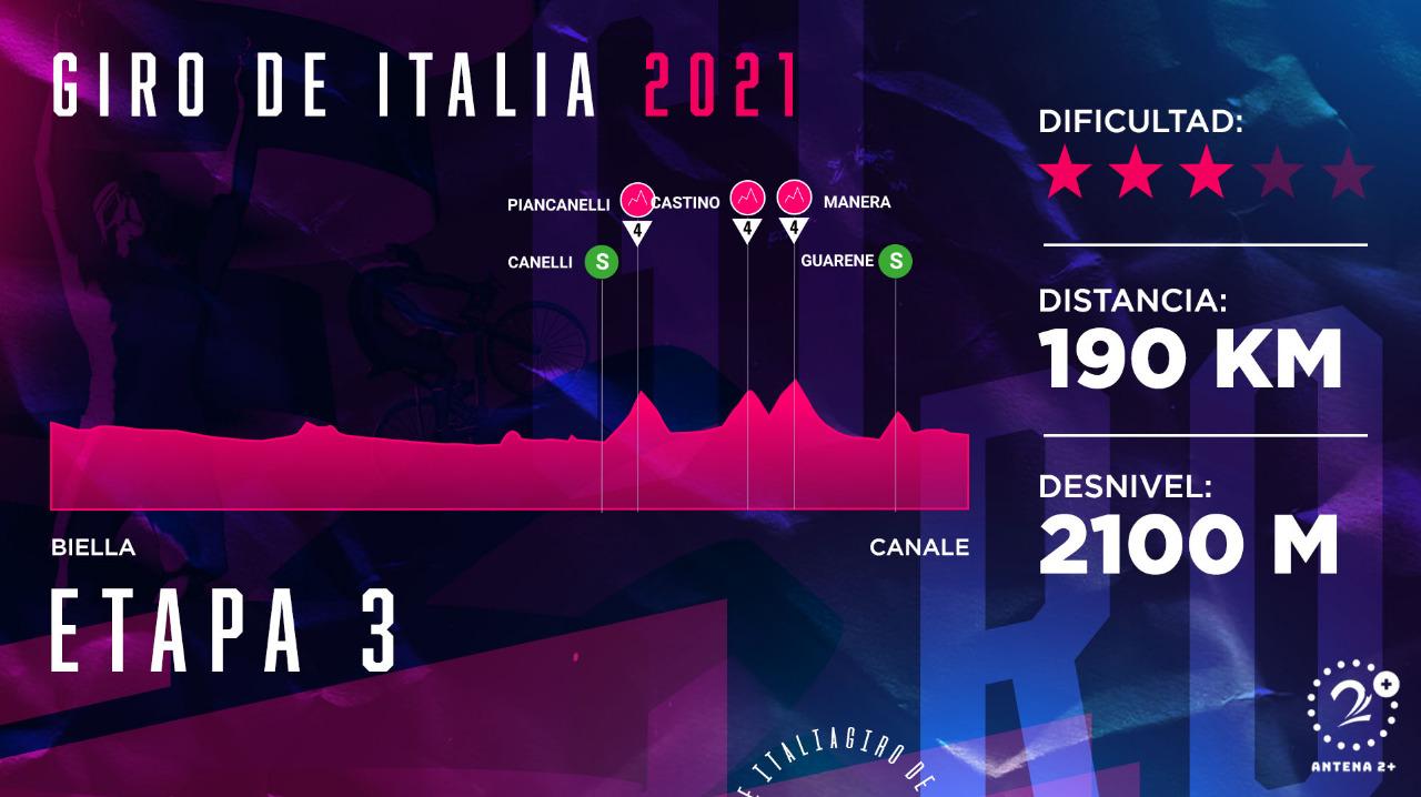 Giro de Italia, etapa 3
