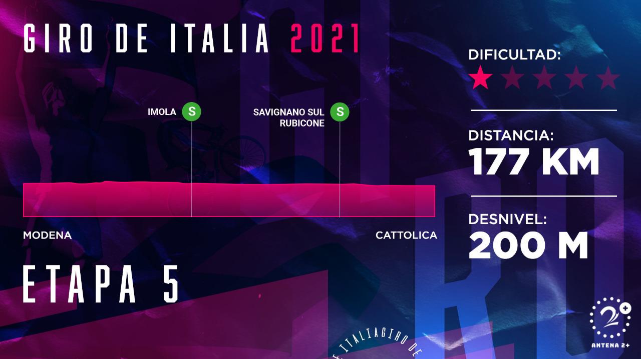 Giro de Italia 2021, etapa 5