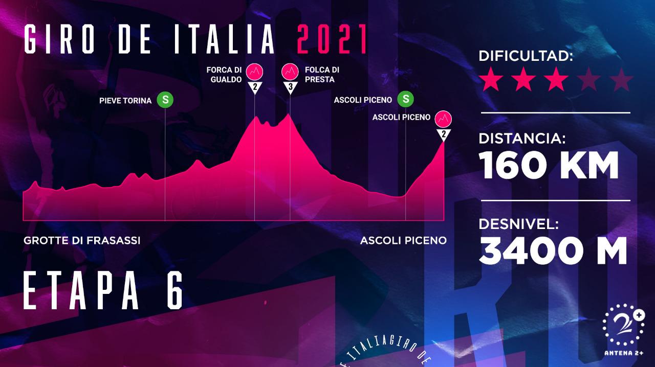 Giro de Italia, etapa 6