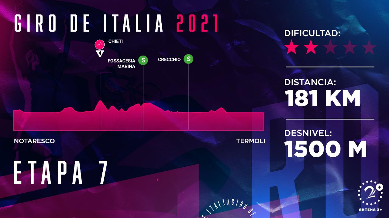 Giro de Italia 2021, etapa 7