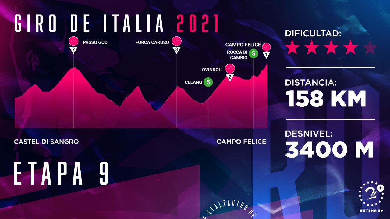 Giro de Italia 2021, etapa 9