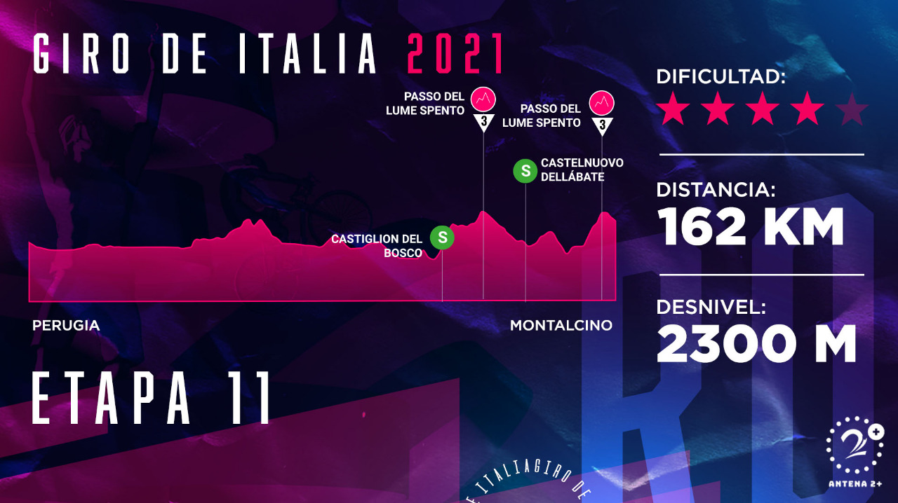 Giro de Italia 2021, etapa 11