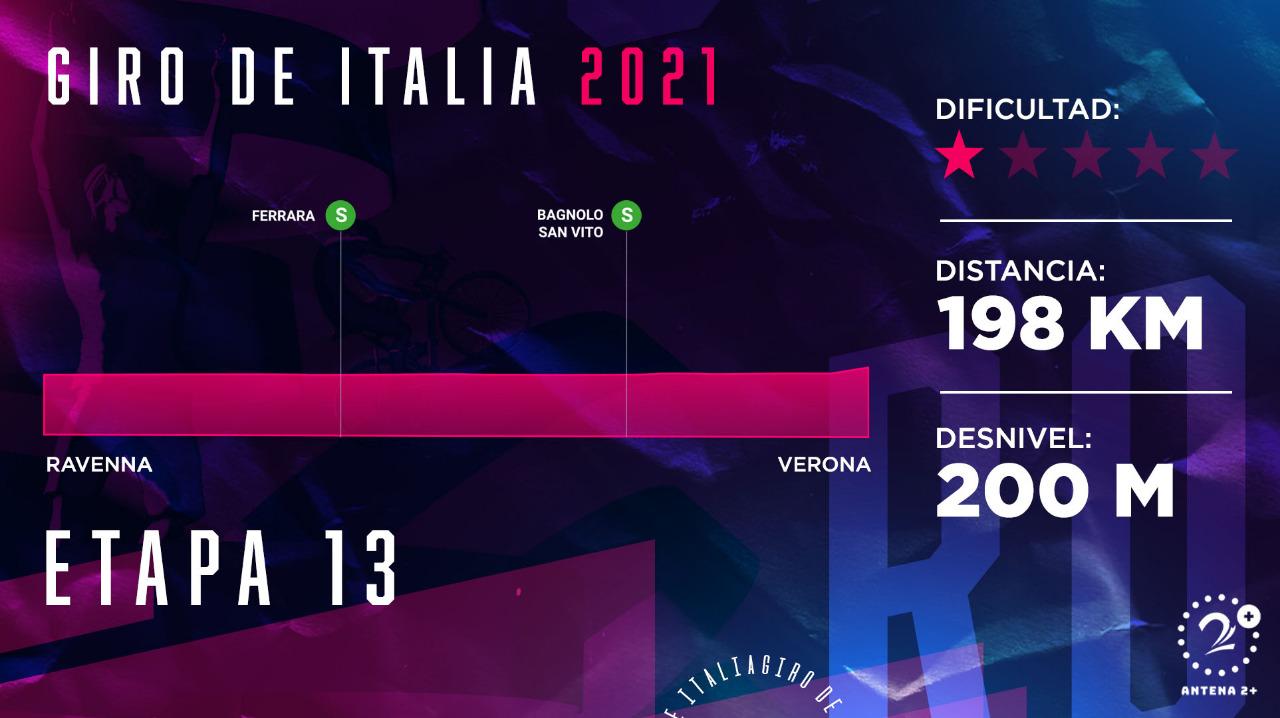Giro de Italia 2021, etapa 13