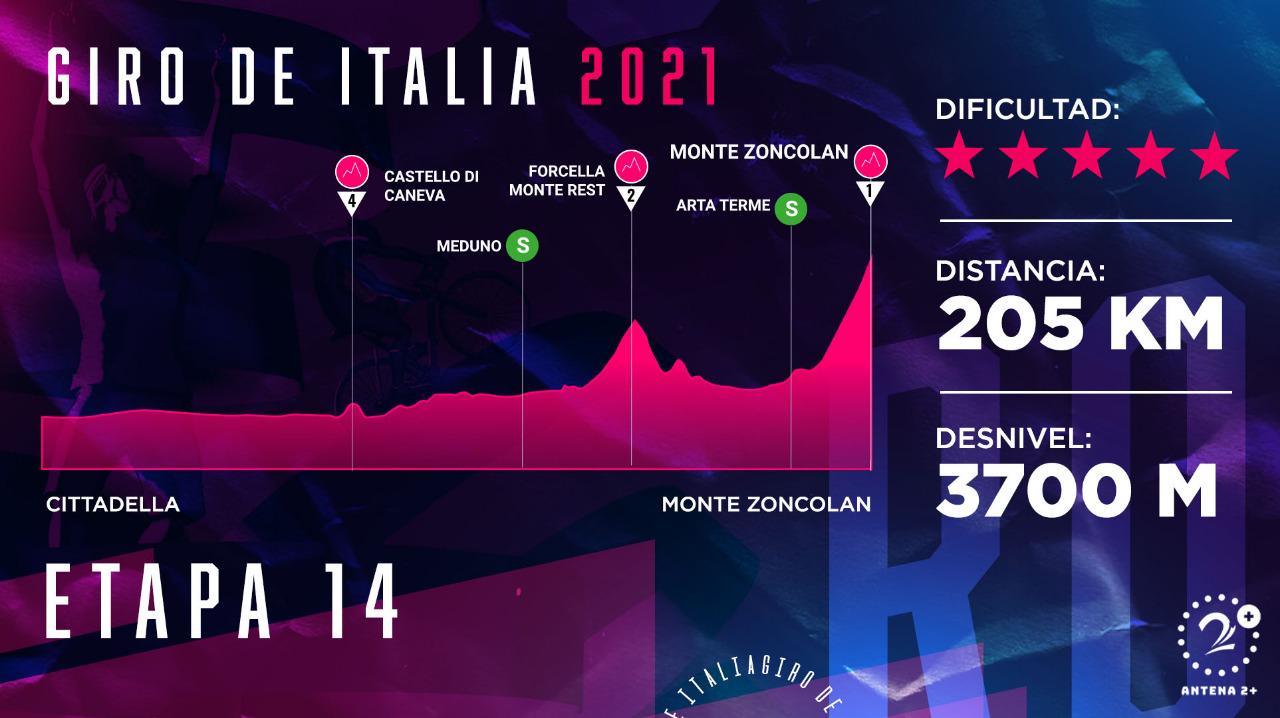 Giro de Italia 2021, etapa 14