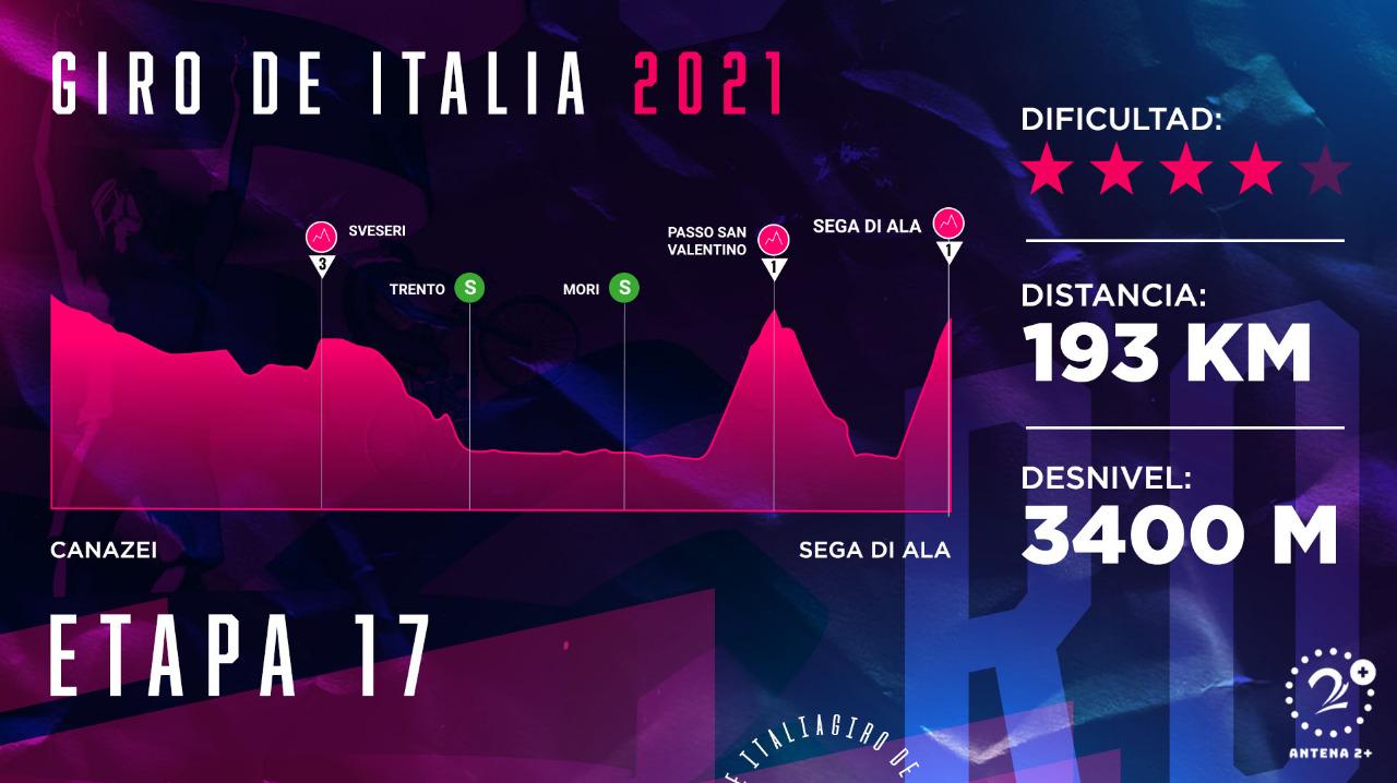Giro de Italia 2021, etapa 17