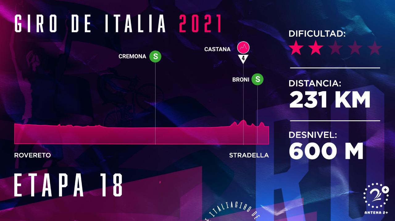 Giro de Italia, etapa 18