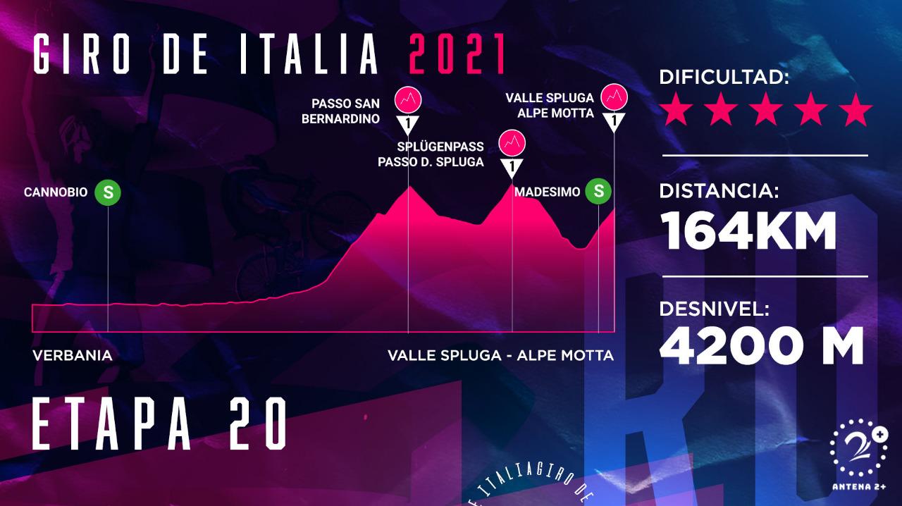 Giro de Italia 2021, etapa 20