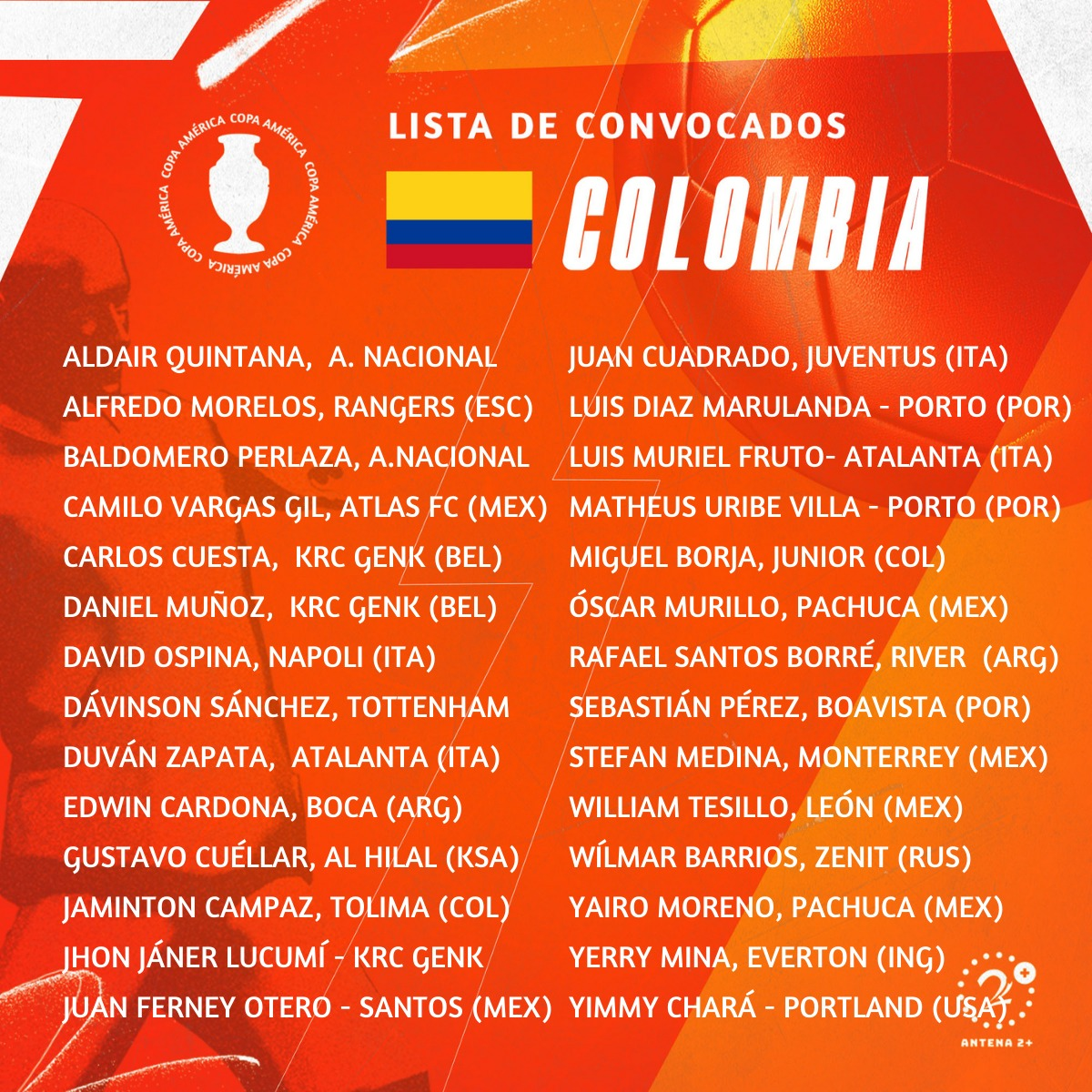 Convocatoria Colombia Copa América