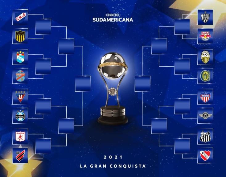 Cuadro final Copa Sudamericana 2021