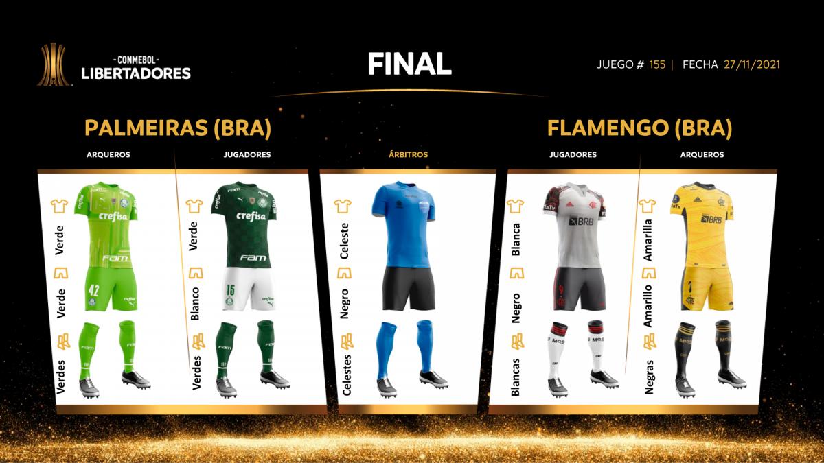 Uniformes final de la Copa Libertadores