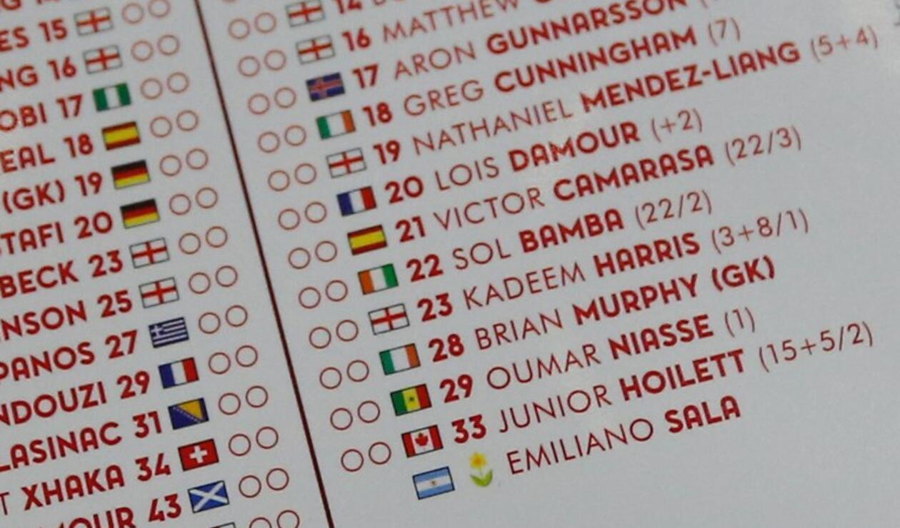 Homenaje a Emiliano Sala en el juego Arsenal vs Cardiff