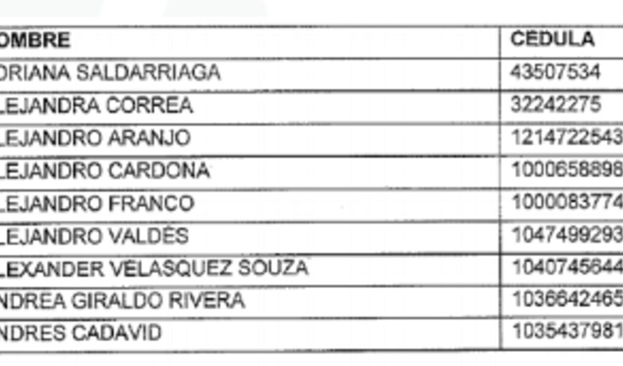 Lista de hinchas sancionados de Medellin