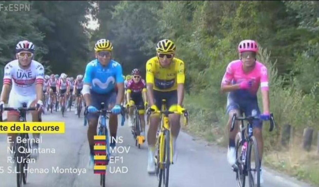 Colombianos en el Tour de Francia 2019