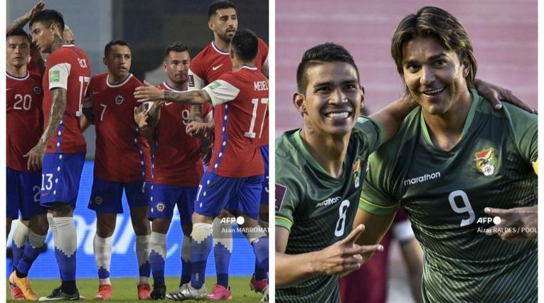 Chile y Bolivia 2021