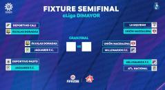 eLiga Dimayor llega a las semifinales